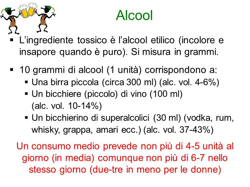 Alcool L'ingrediente tossico è l'alcool etilico (incolore e insapore quando è puro). Si misura in grammi.