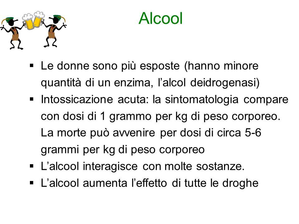 Alcool Le donne sono più esposte (hanno minore quantità di un enzima, l'alcol deidrogenasi)