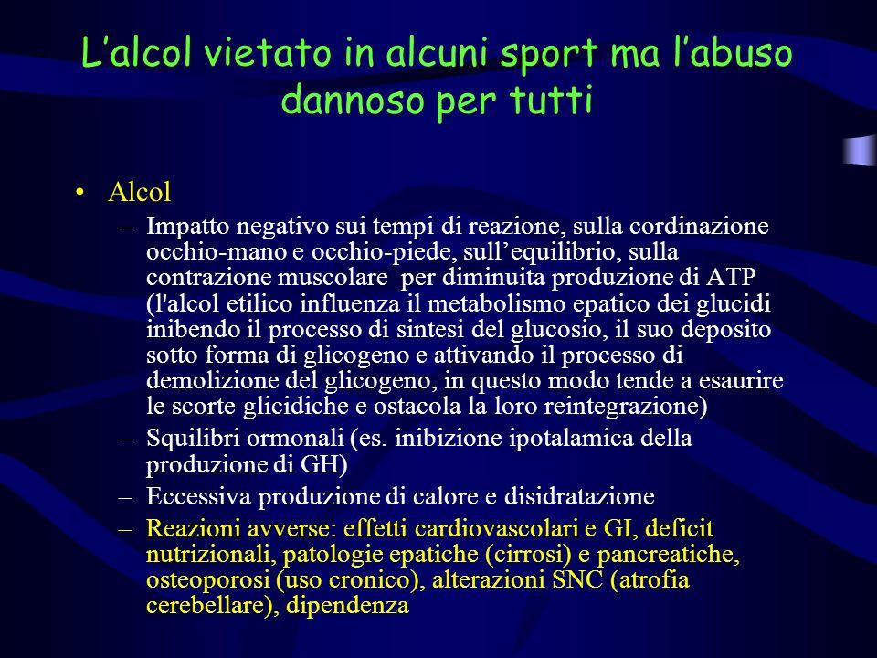 L'alcol vietato in alcuni sport ma l'abuso dannoso per tutti