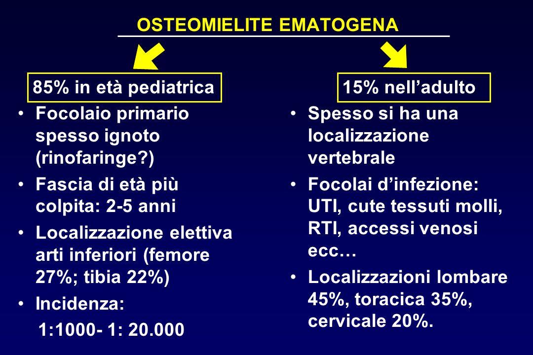 OSTEOMIELITE EMATOGENA