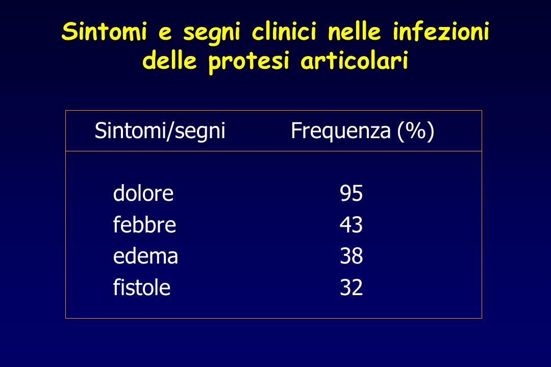 Sintomi e segni clinici nelle infezioni delle protesi articolari