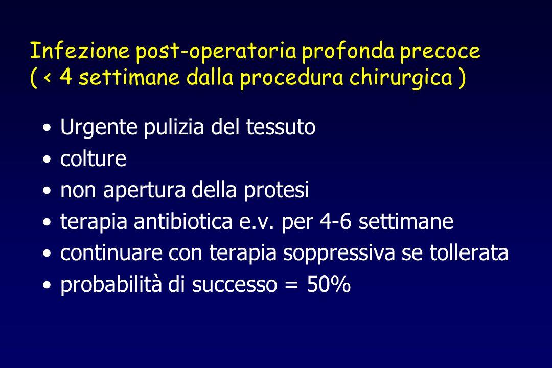 Infezione post-operatoria profonda precoce ( < 4 settimane dalla procedura chirurgica )