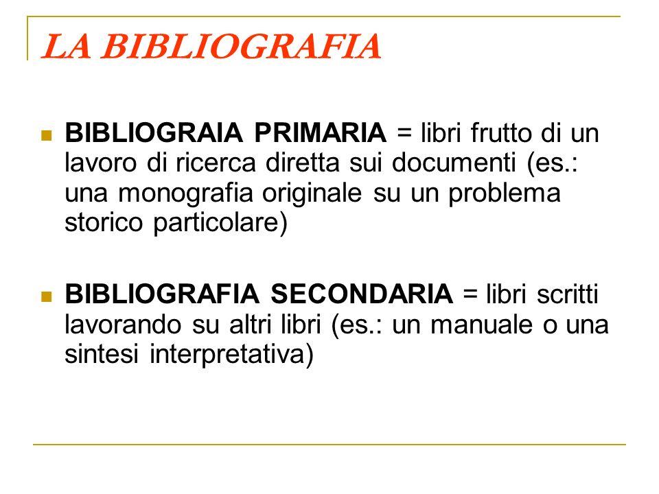 LA BIBLIOGRAFIA