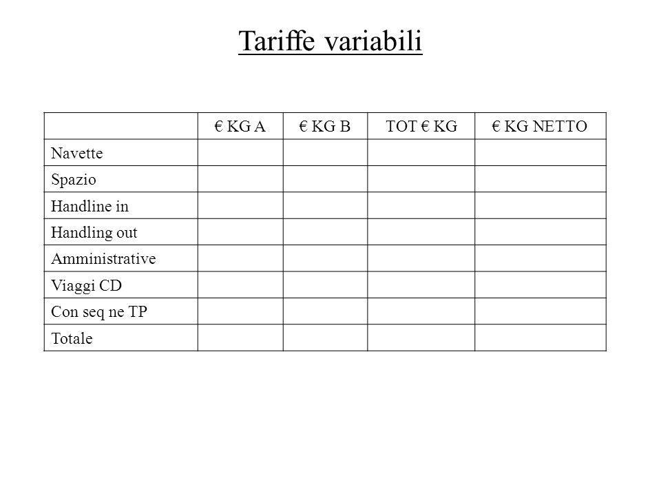 Tariffe variabili € KG A € KG B TOT € KG € KG NETTO Navette Spazio