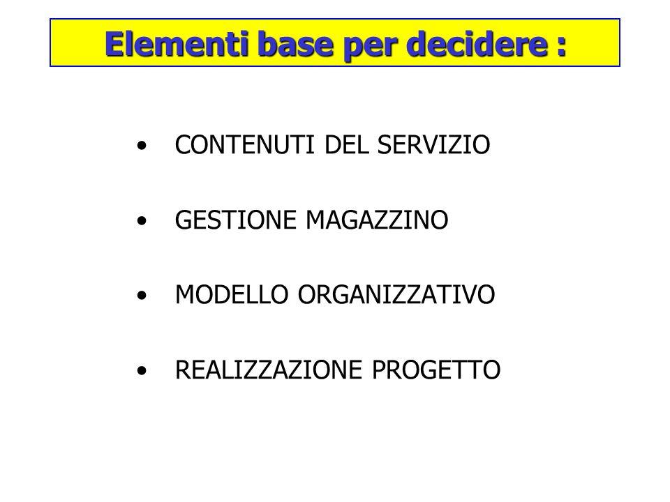Elementi base per decidere :