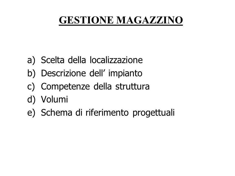 GESTIONE MAGAZZINO Scelta della localizzazione