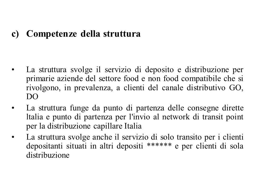 Competenze della struttura