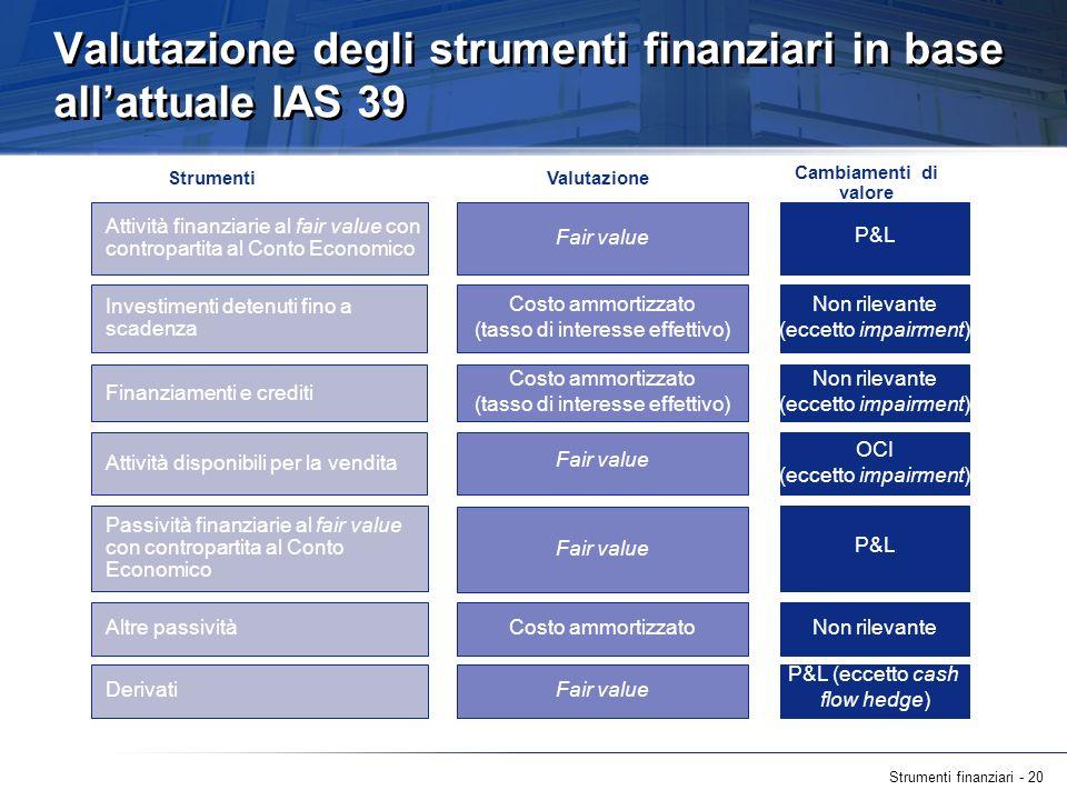 Valutazione degli strumenti finanziari in base all'attuale IAS 39