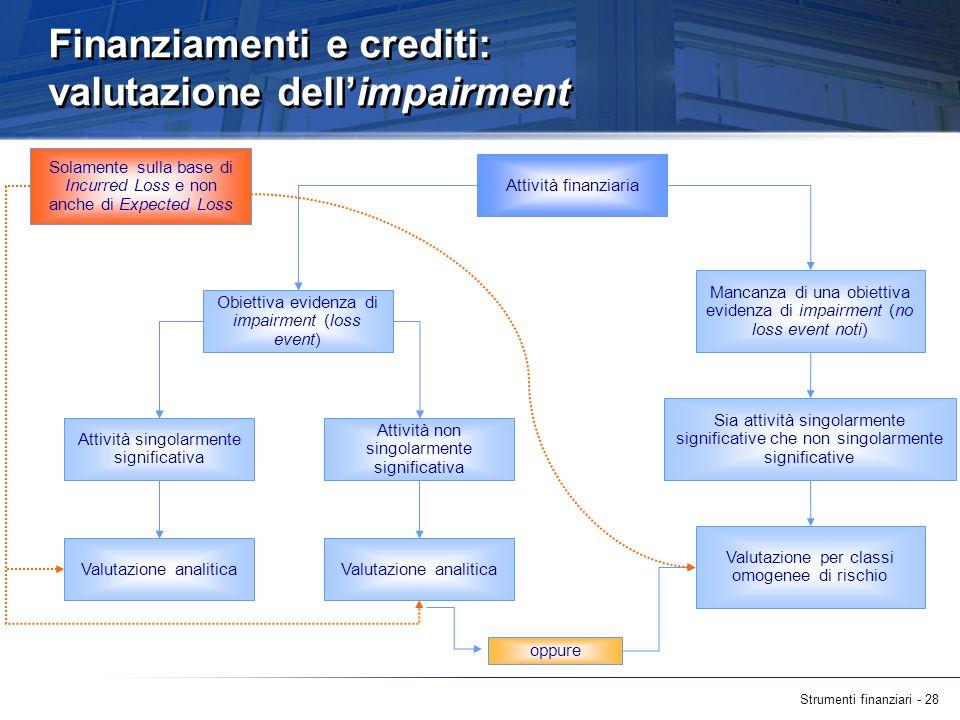 Finanziamenti e crediti: valutazione dell'impairment