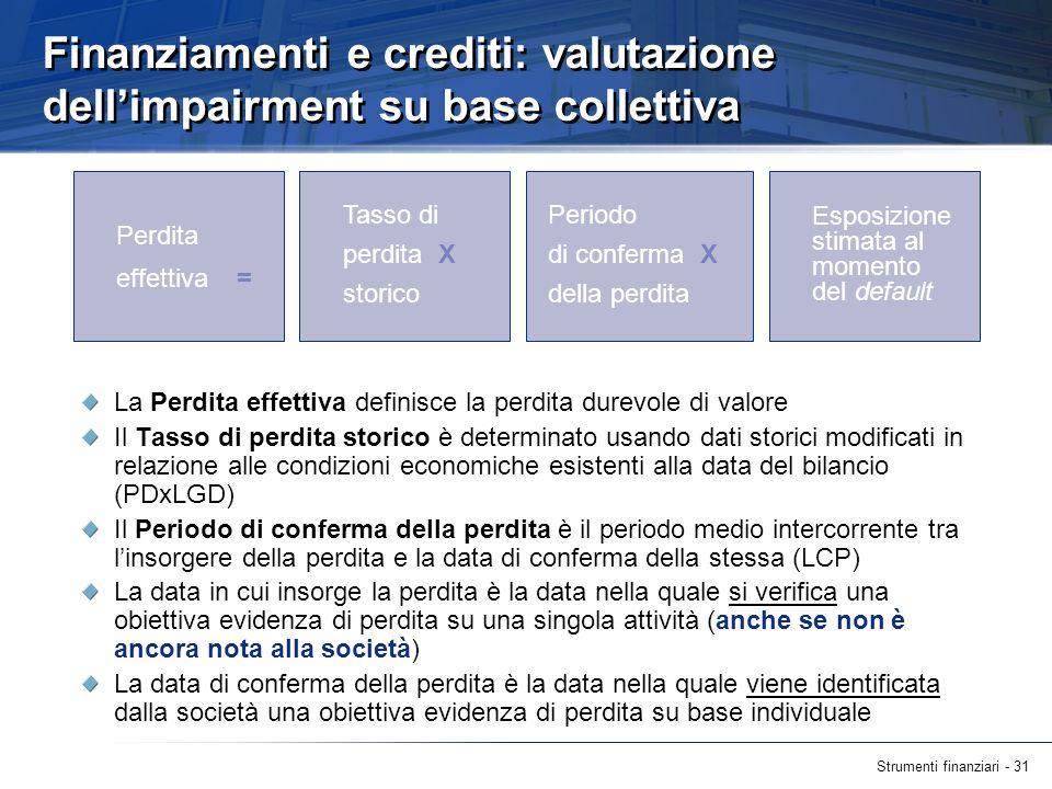 Finanziamenti e crediti: valutazione dell'impairment su base collettiva