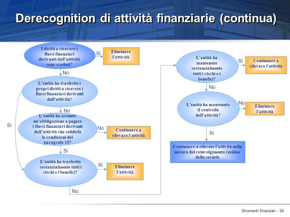 Derecognition di attività finanziarie (continua)
