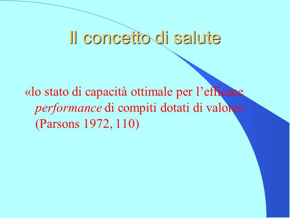 Il concetto di salute «lo stato di capacità ottimale per l'efficace performance di compiti dotati di valore» (Parsons 1972, 110)
