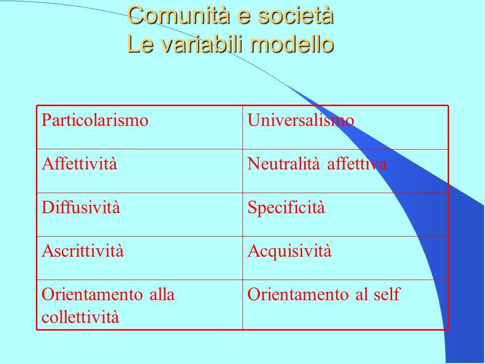 Comunità e società Le variabili modello