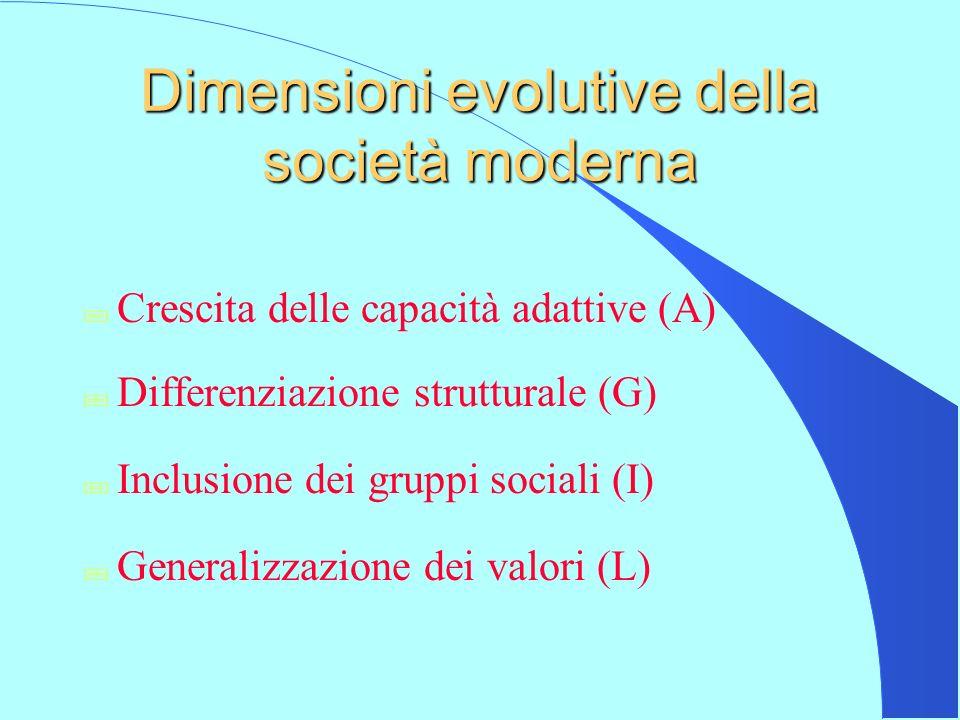 Dimensioni evolutive della società moderna