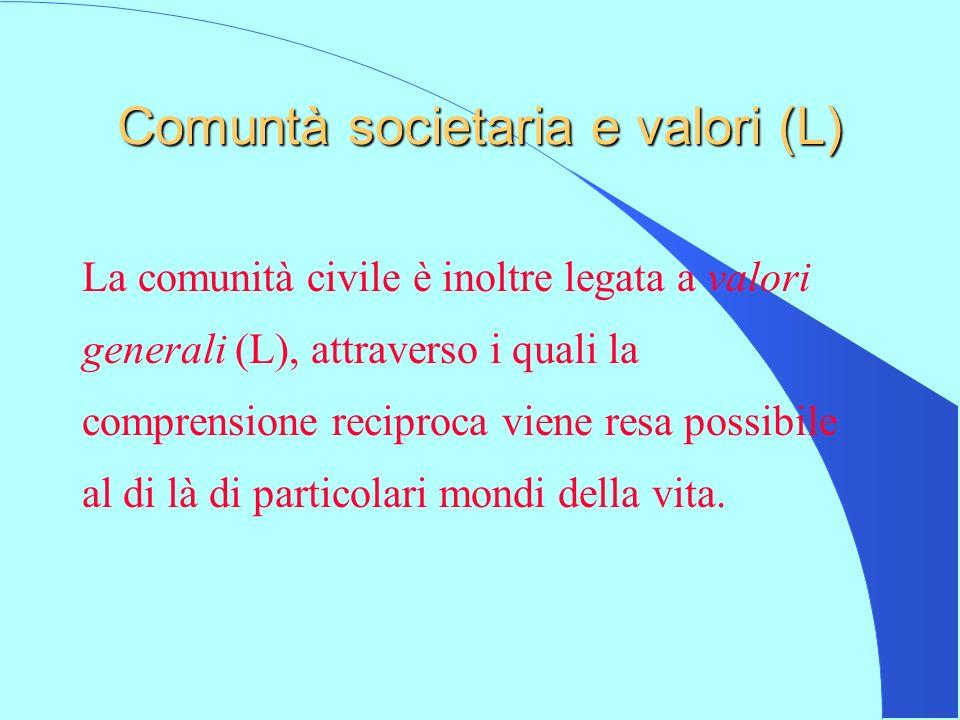 Comuntà societaria e valori (L)