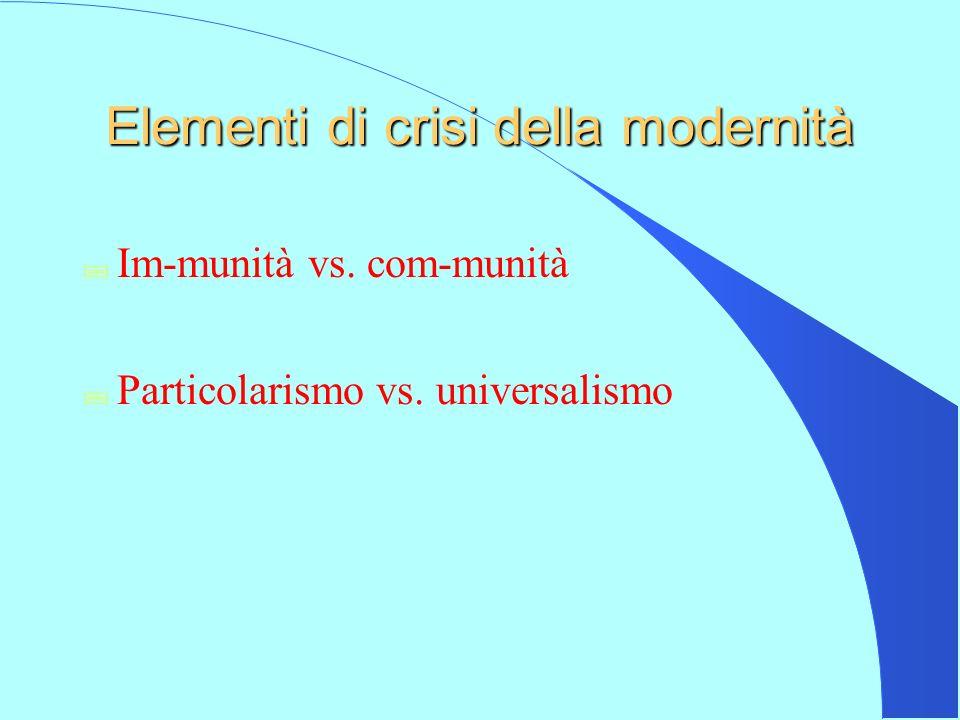 Elementi di crisi della modernità