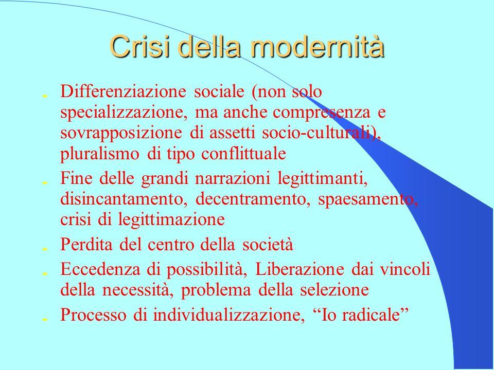 Crisi della modernità