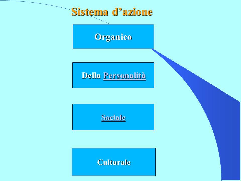 Sistema d'azione Organico Della Personalità Sociale Culturale