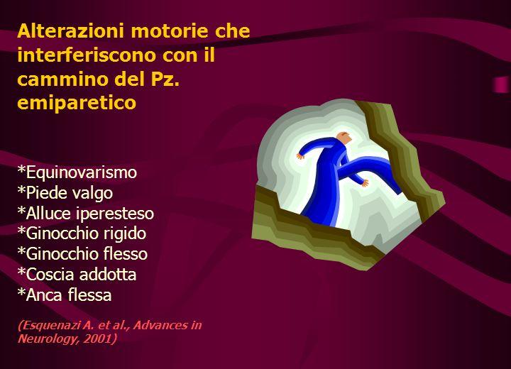 Alterazioni motorie che interferiscono con il cammino del Pz