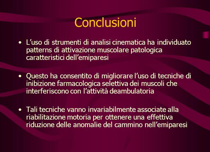 Conclusioni L'uso di strumenti di analisi cinematica ha individuato patterns di attivazione muscolare patologica caratteristici dell'emiparesi.