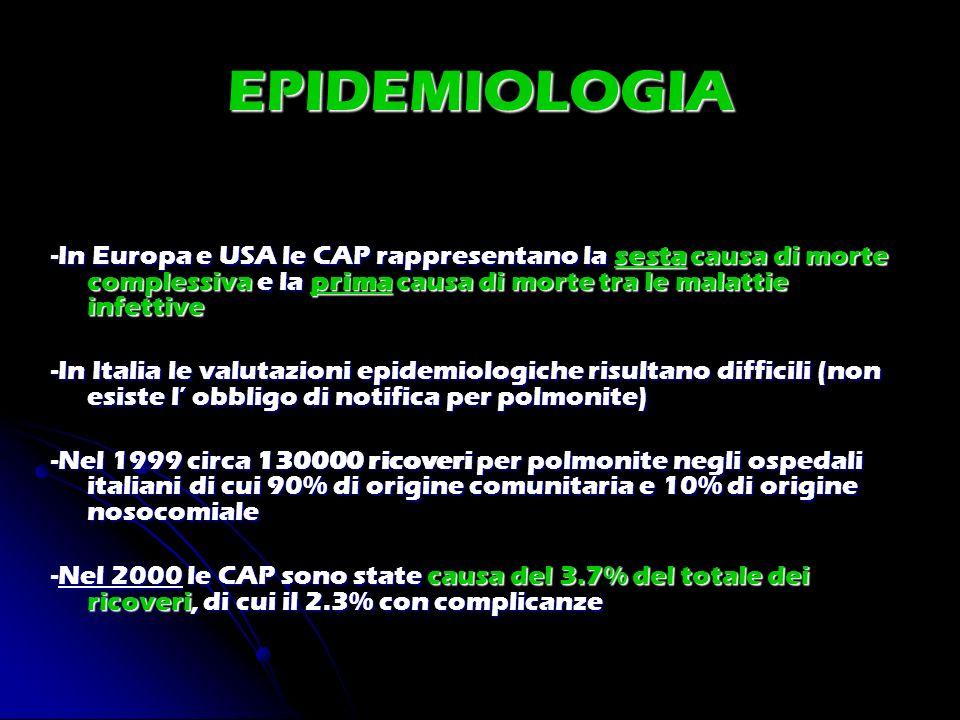 EPIDEMIOLOGIA -In Europa e USA le CAP rappresentano la sesta causa di morte complessiva e la prima causa di morte tra le malattie infettive.