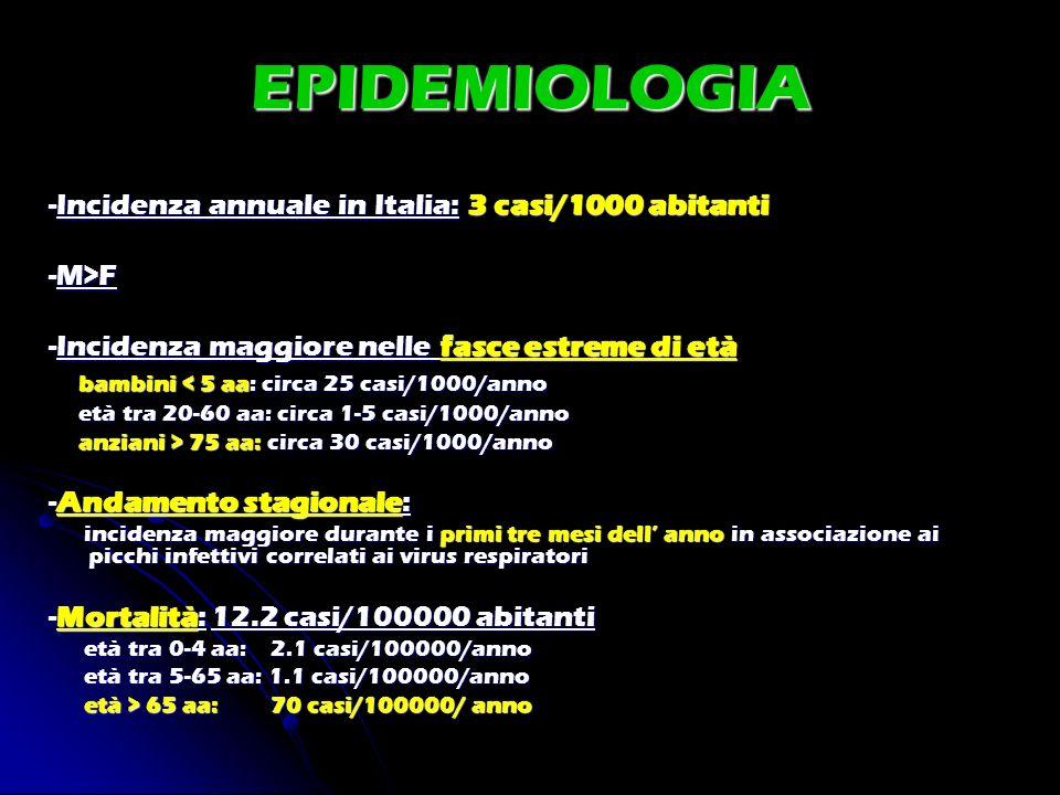 EPIDEMIOLOGIA -Incidenza annuale in Italia: 3 casi/1000 abitanti