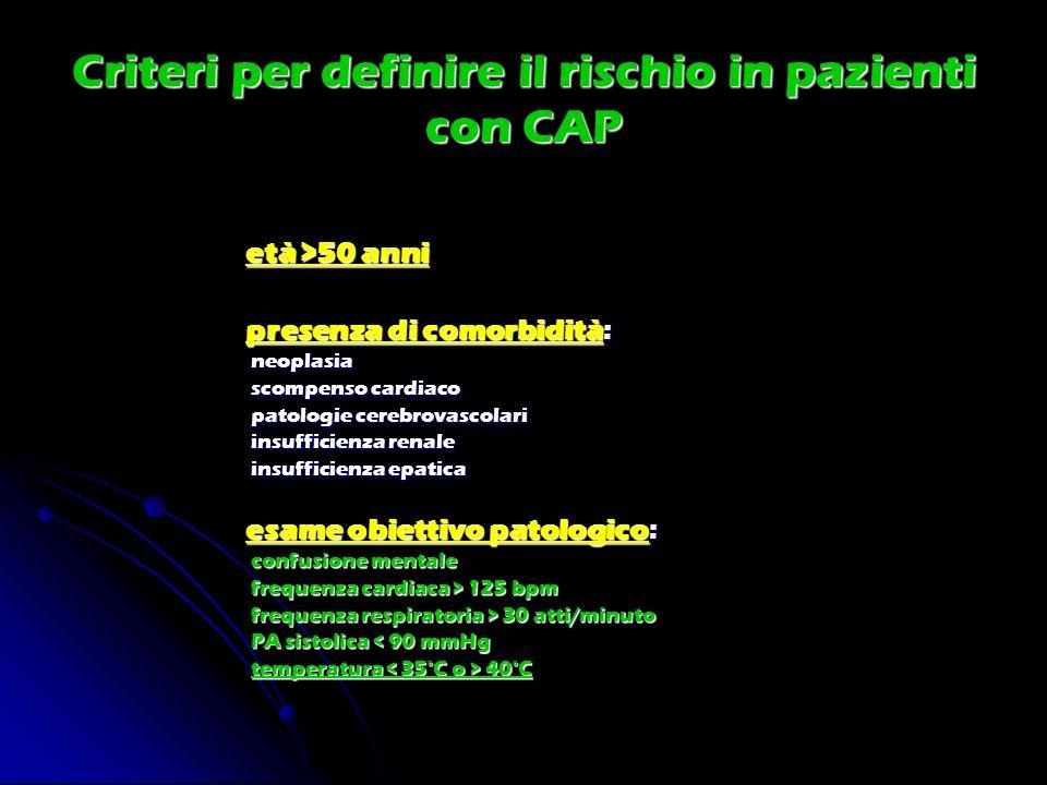 Criteri per definire il rischio in pazienti con CAP