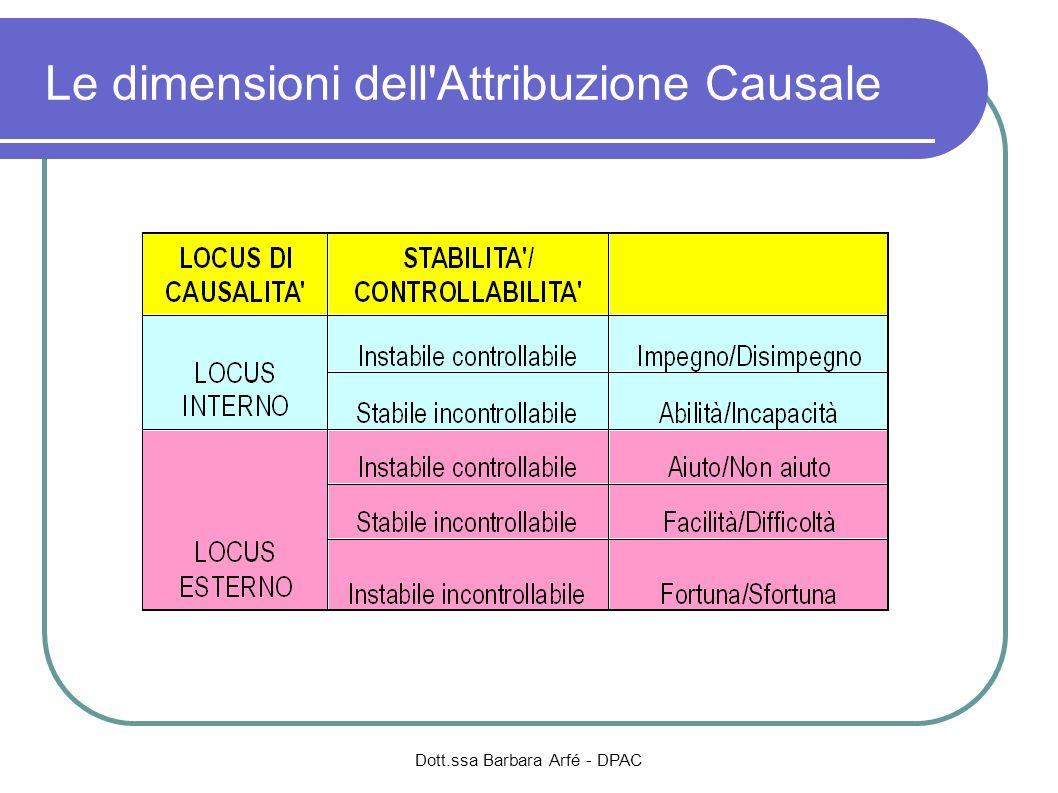 Le dimensioni dell Attribuzione Causale