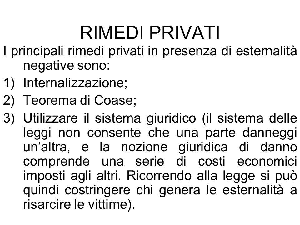 RIMEDI PRIVATI I principali rimedi privati in presenza di esternalità negative sono: Internalizzazione;