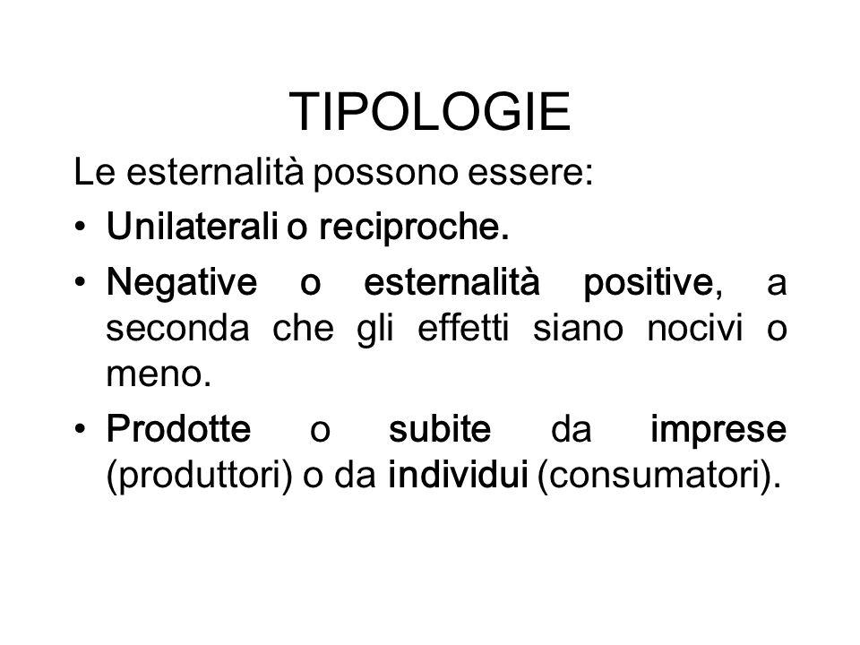 TIPOLOGIE Le esternalità possono essere: Unilaterali o reciproche.