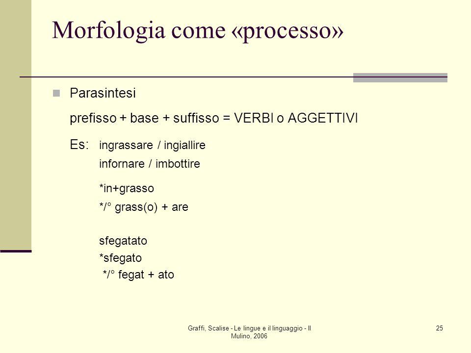 Morfologia come «processo»