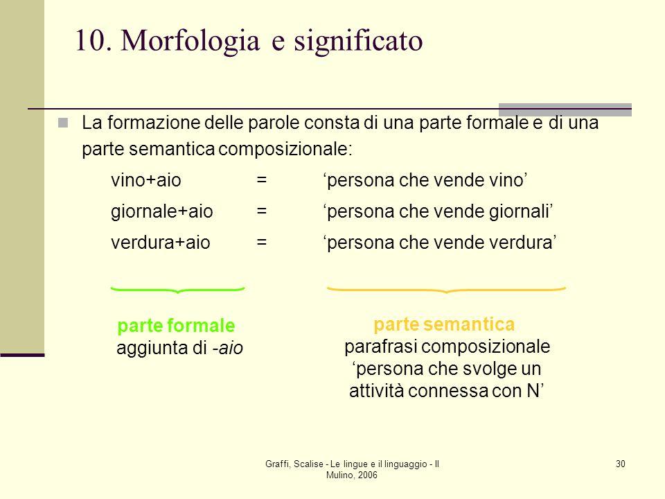 10. Morfologia e significato