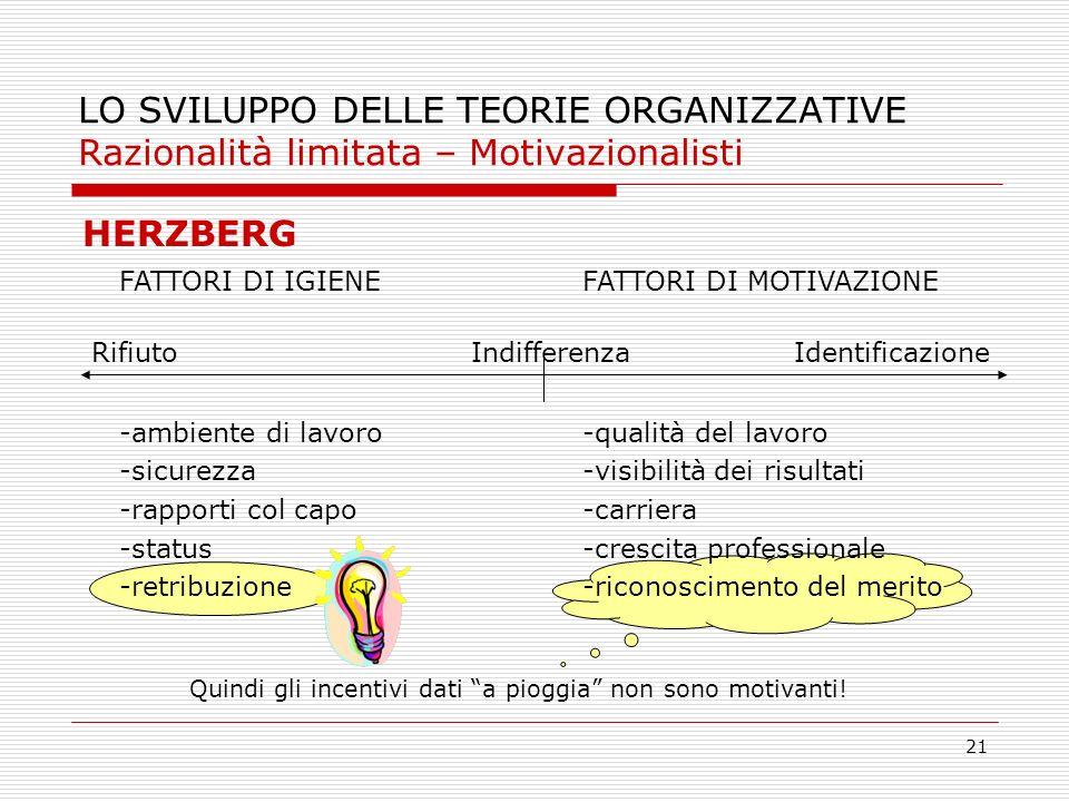 LO SVILUPPO DELLE TEORIE ORGANIZZATIVE Razionalità limitata – Motivazionalisti
