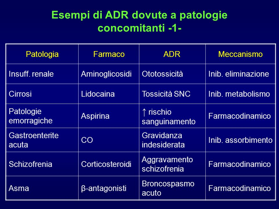 Esempi di ADR dovute a patologie concomitanti -1-