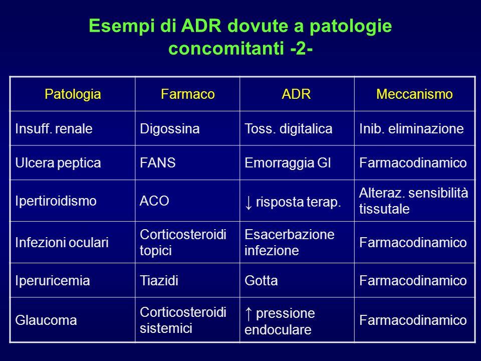 Esempi di ADR dovute a patologie concomitanti -2-