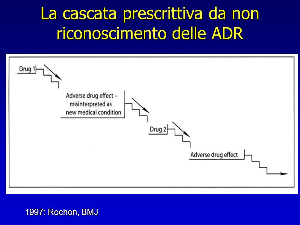 La cascata prescrittiva da non riconoscimento delle ADR