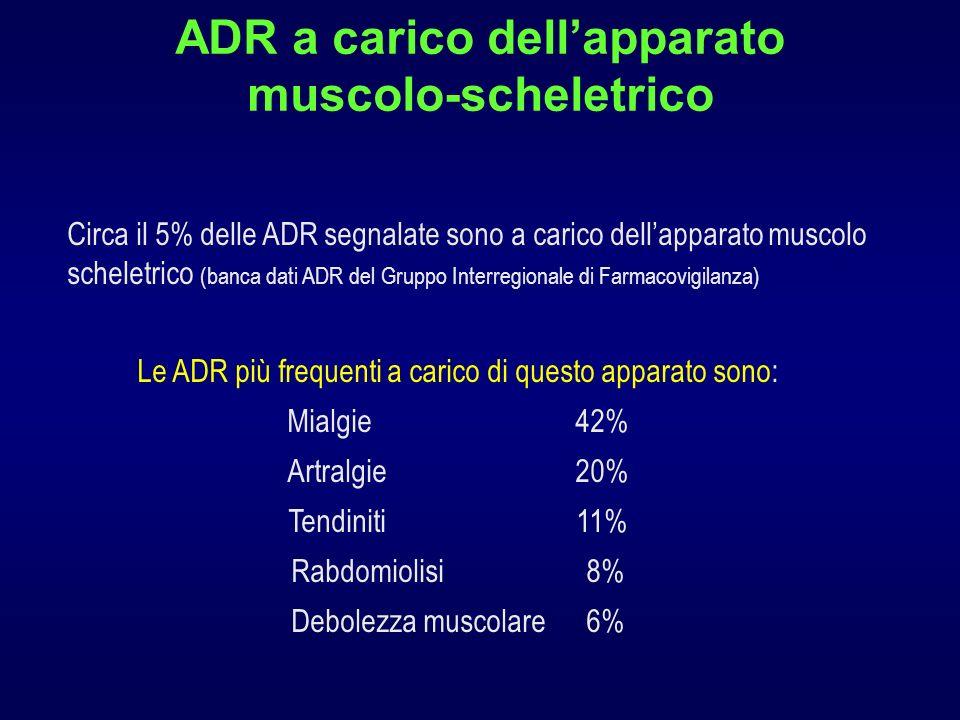 ADR a carico dell'apparato muscolo-scheletrico