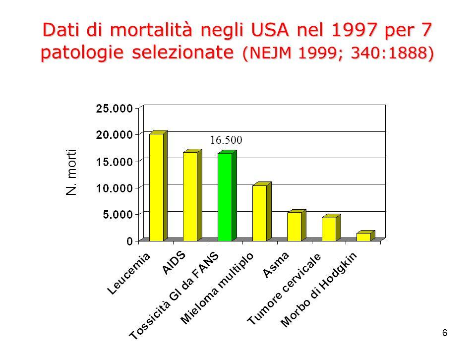 Dati di mortalità negli USA nel 1997 per 7 patologie selezionate (NEJM 1999; 340:1888)