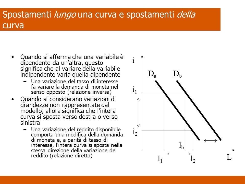 Spostamenti lungo una curva e spostamenti della curva