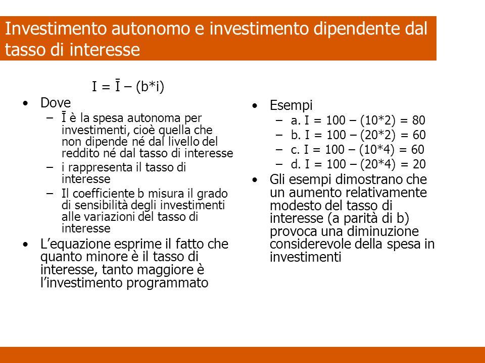 Investimento autonomo e investimento dipendente dal tasso di interesse