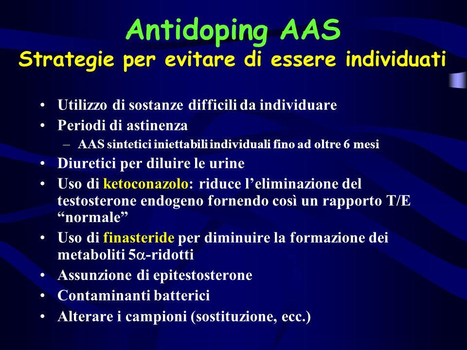 Antidoping AAS Strategie per evitare di essere individuati