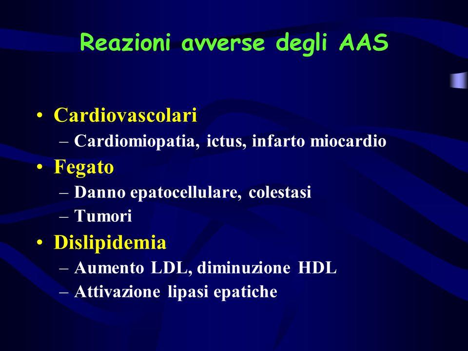Reazioni avverse degli AAS