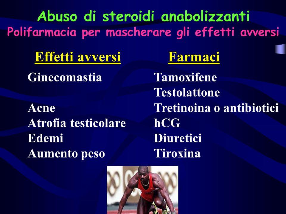 Abuso di steroidi anabolizzanti Polifarmacia per mascherare gli effetti avversi