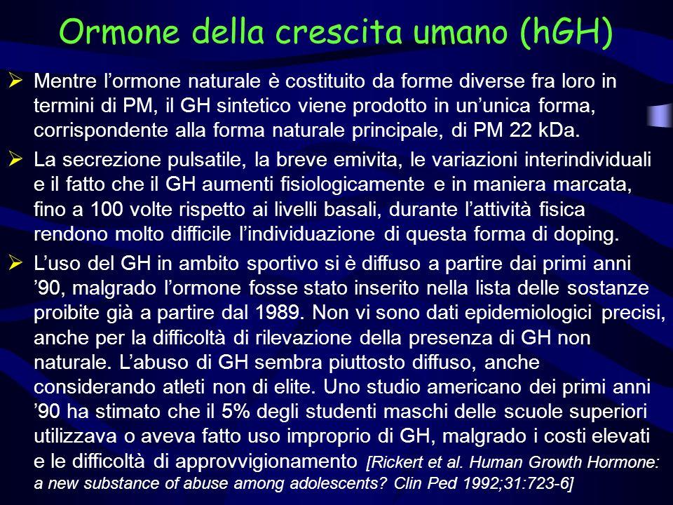 Ormone della crescita umano (hGH)