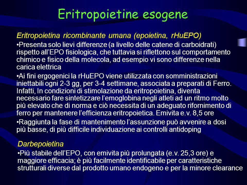 Eritropoietine esogene