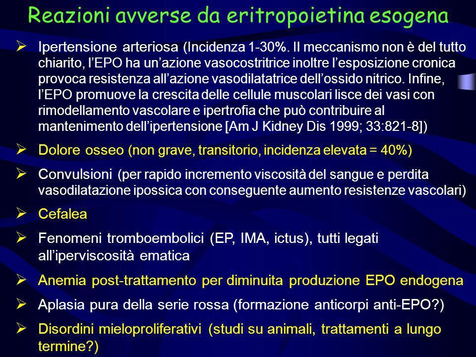 Reazioni avverse da eritropoietina esogena