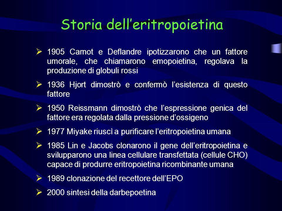 Storia dell'eritropoietina