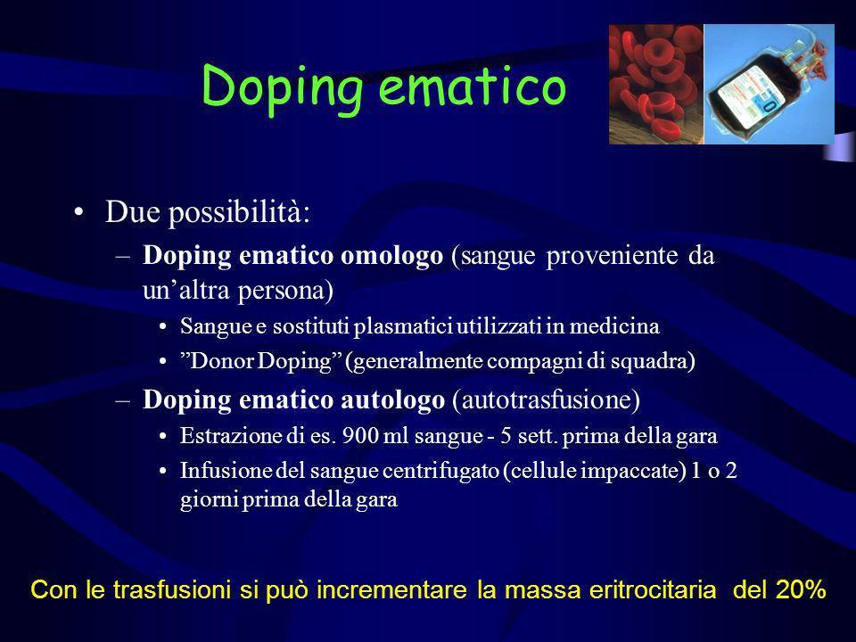 Doping ematico Due possibilità: