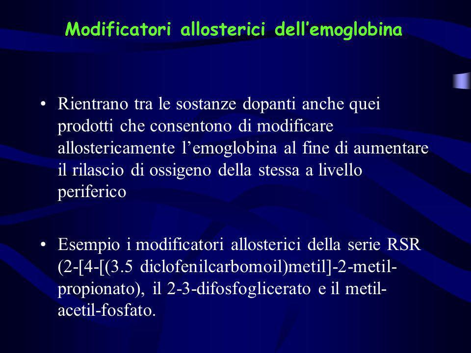 Modificatori allosterici dell'emoglobina