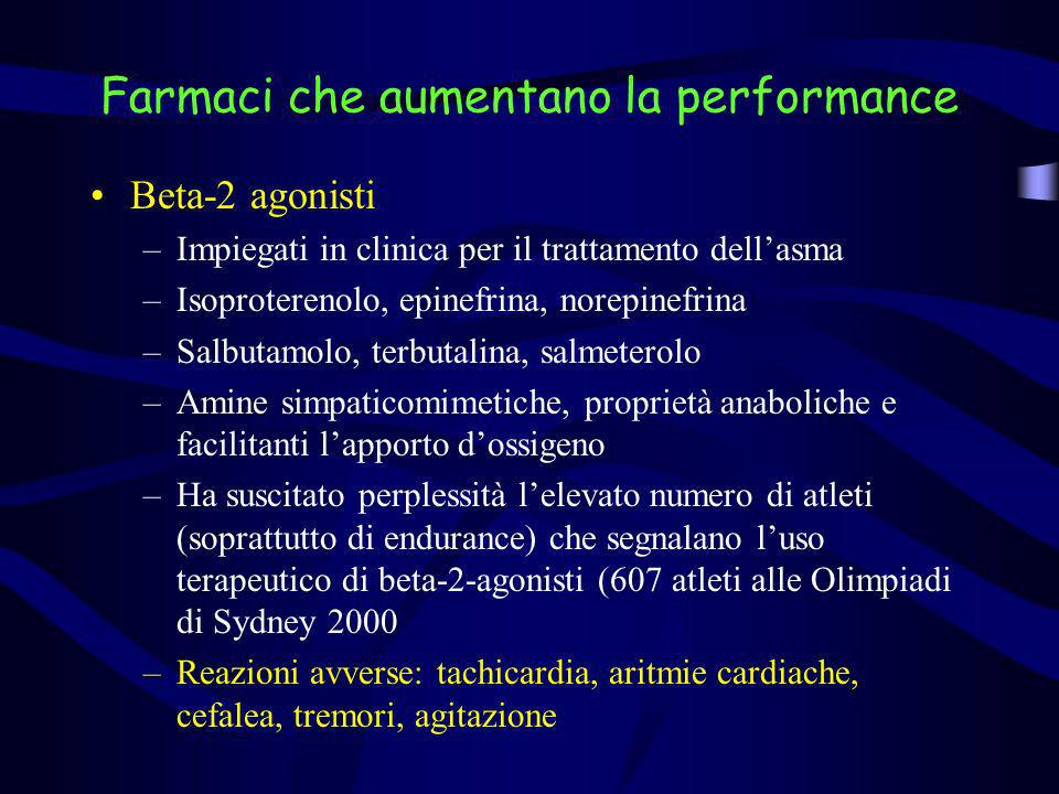 Farmaci che aumentano la performance